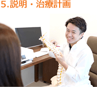 5.説明・治療計画