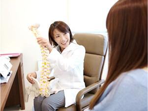 腰椎捻挫・腰部捻挫の問診写真